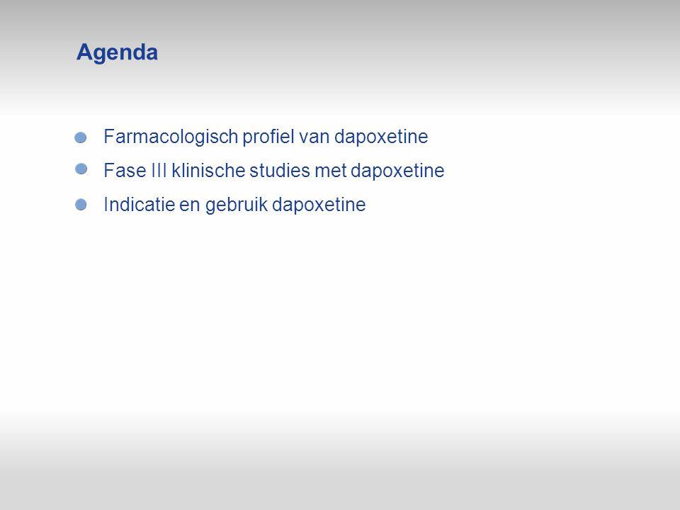 Agenda Farmacologisch profiel van dapoxetine Fase III klinische studies met dapoxetine Indicatie en gebruik dapoxetine