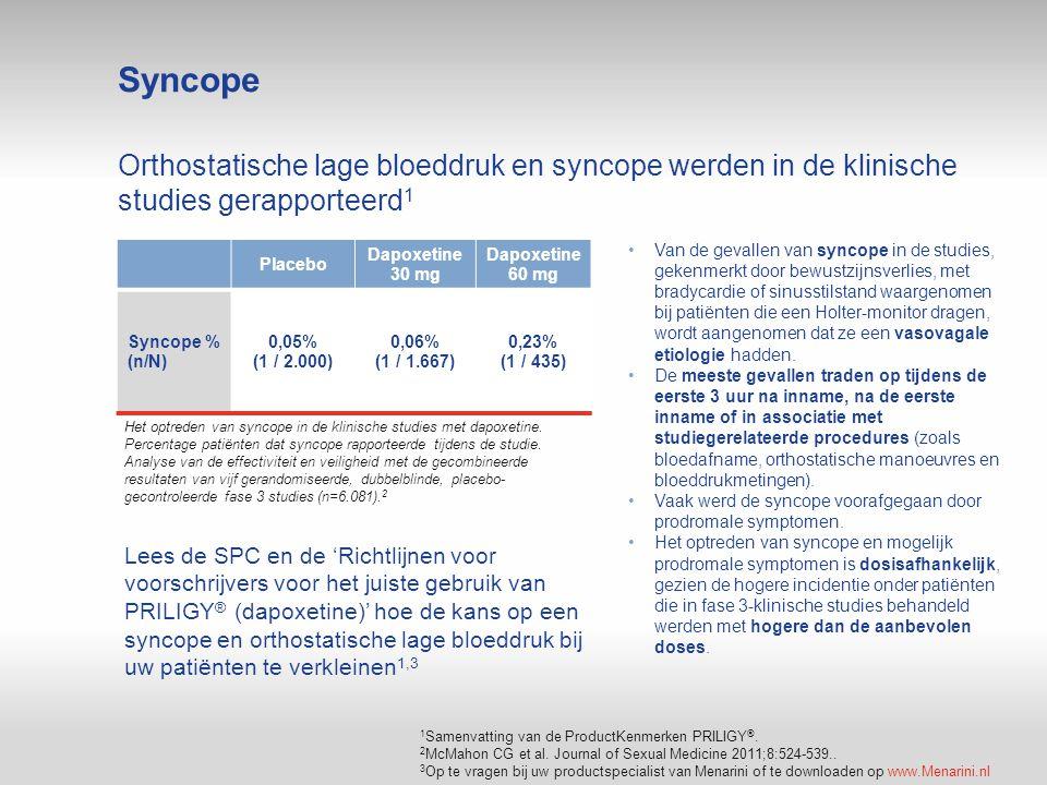 Lees de SPC en de 'Richtlijnen voor voorschrijvers voor het juiste gebruik van PRILIGY ® (dapoxetine)' hoe de kans op een syncope en orthostatische la