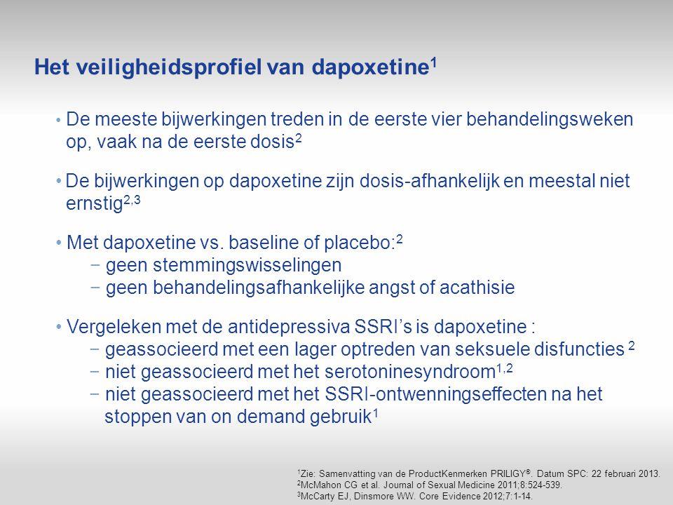 De meeste bijwerkingen treden in de eerste vier behandelingsweken op, vaak na de eerste dosis 2 De bijwerkingen op dapoxetine zijn dosis-afhankelijk e