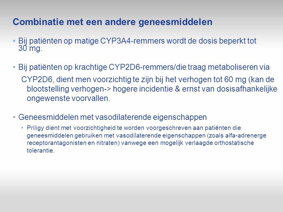Combinatie met een andere geneesmiddelen Bij patiënten op matige CYP3A4-remmers wordt de dosis beperkt tot 30 mg. Bij patiënten op krachtige CYP2D6 ‑
