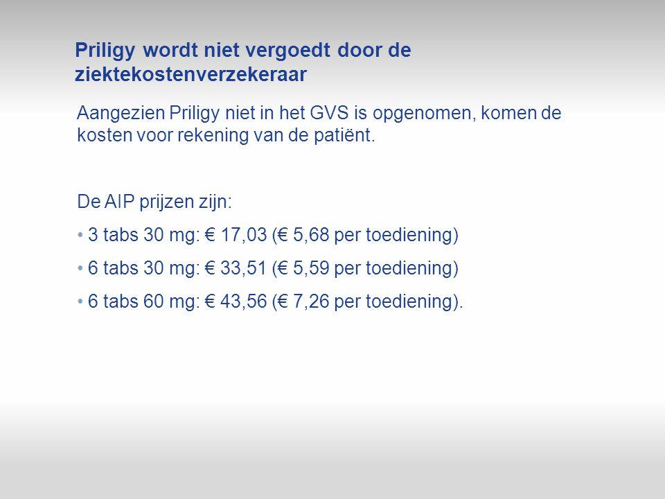 Aangezien Priligy niet in het GVS is opgenomen, komen de kosten voor rekening van de patiënt. De AIP prijzen zijn: 3 tabs 30 mg: € 17,03 (€ 5,68 per t