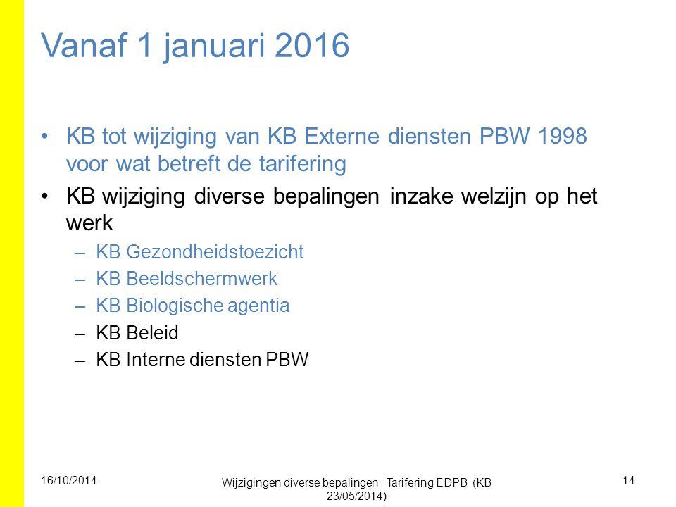 Vanaf 1 januari 2016 KB tot wijziging van KB Externe diensten PBW 1998 voor wat betreft de tarifering KB wijziging diverse bepalingen inzake welzijn o