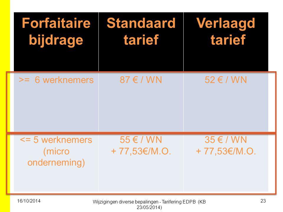 Forfaitaire bijdrage Standaard tarief Verlaagd tarief >= 6 werknemers87 € / WN52 € / WN <= 5 werknemers (micro onderneming) 55 € / WN + 77,53€/M.O. 35