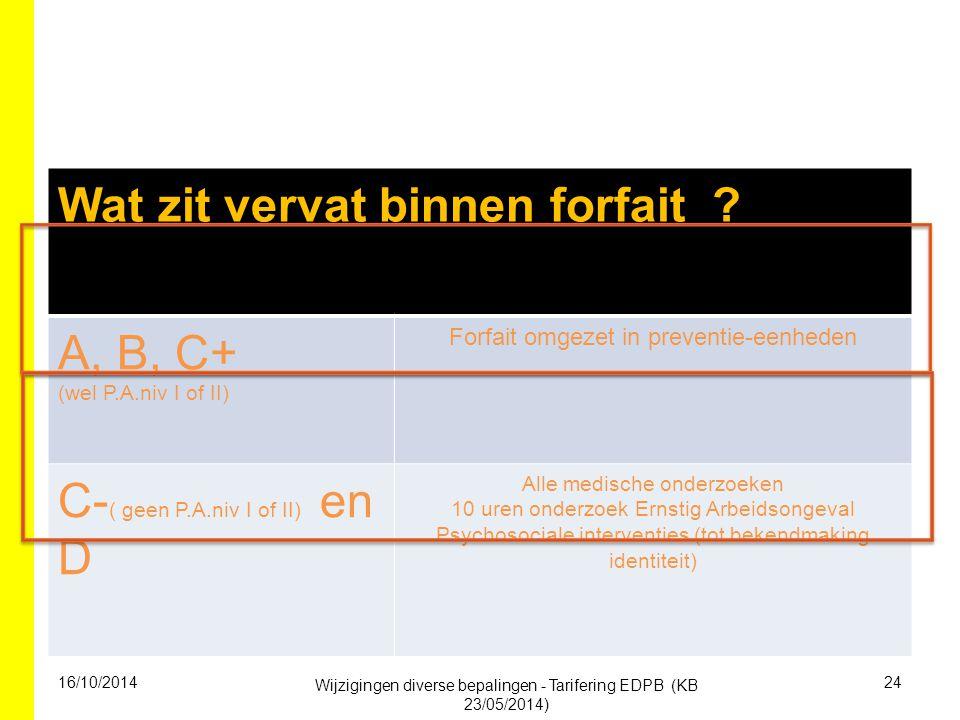 Wat zit vervat binnen forfait ? A, B, C+ (wel P.A.niv I of II) Forfait omgezet in preventie-eenheden C- ( geen P.A.niv I of II) en D Alle medische ond