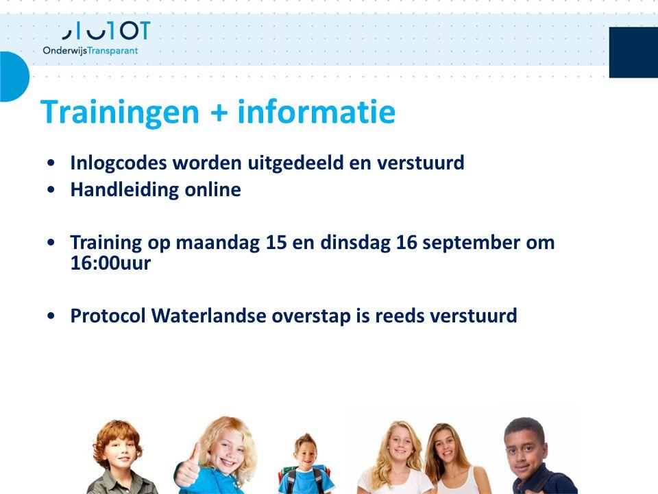 Trainingen + informatie Inlogcodes worden uitgedeeld en verstuurd Handleiding online Training op maandag 15 en dinsdag 16 september om 16:00uur Protoc