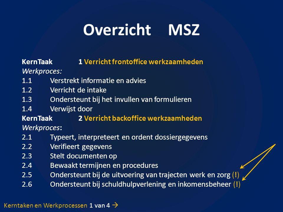 Overzicht MSZ KernTaak1 Verricht frontoffice werkzaamheden Werkproces: 1.1Verstrekt informatie en advies 1.2Verricht de intake 1.3Ondersteunt bij het