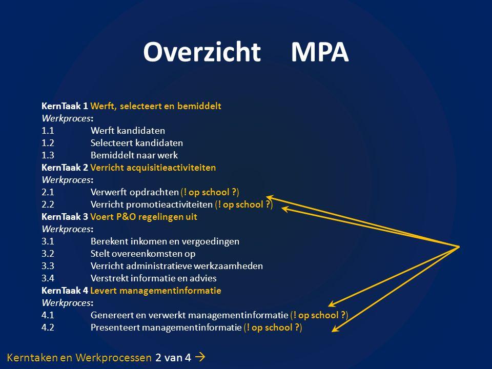 Overzicht MPA KernTaak 1 Werft, selecteert en bemiddelt Werkproces: 1.1Werft kandidaten 1.2Selecteert kandidaten 1.3Bemiddelt naar werk KernTaak 2 Ver