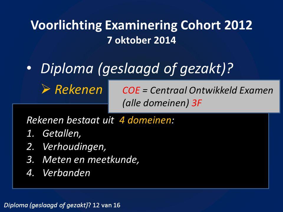 Voorlichting Examinering Cohort 2012 7 oktober 2014 Diploma (geslaagd of gezakt)?  Rekenen Rekenen bestaat uit 4 domeinen: 1.Getallen, 2.Verhoudingen