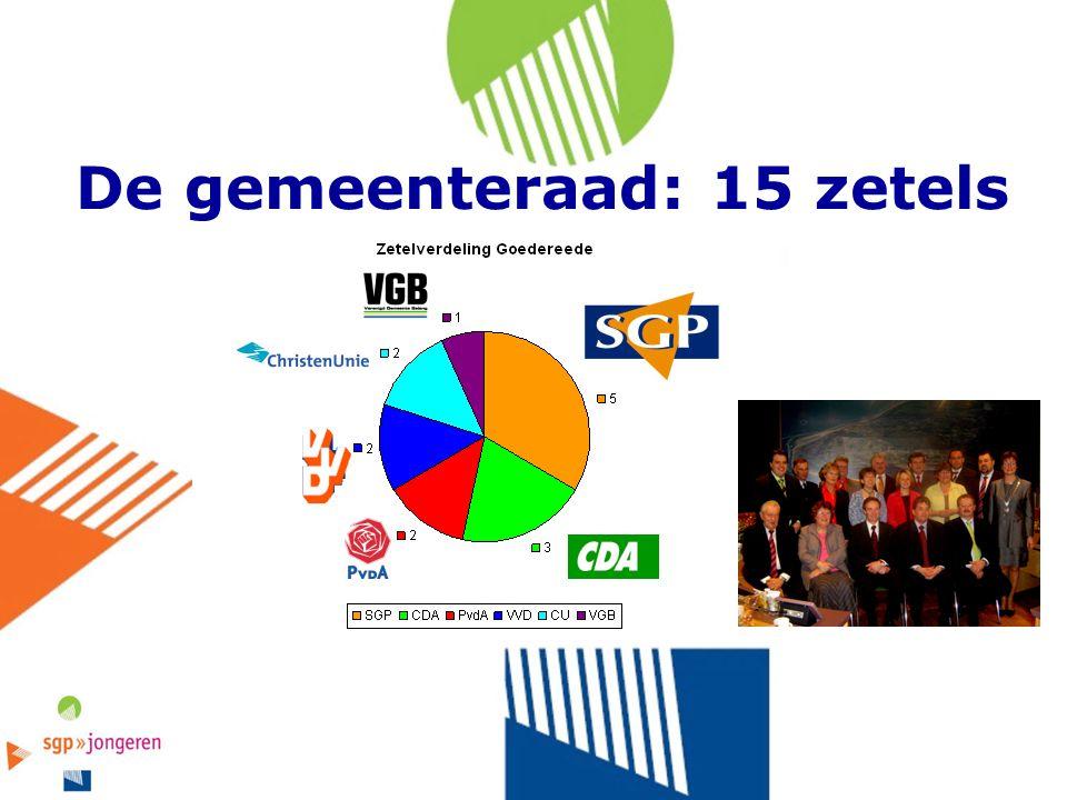 De gemeenteraad: 15 zetels