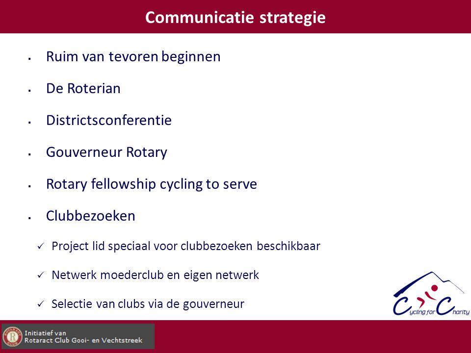 Website www.cycling4charity.nl