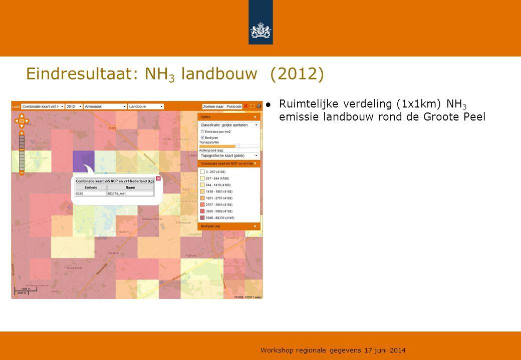 Eindresultaat: NH 3 landbouw (2012) ●Ruimtelijke verdeling (1x1km) NH 3 emissie landbouw rond de Groote Peel Workshop regionale gegevens 17 juni 2014