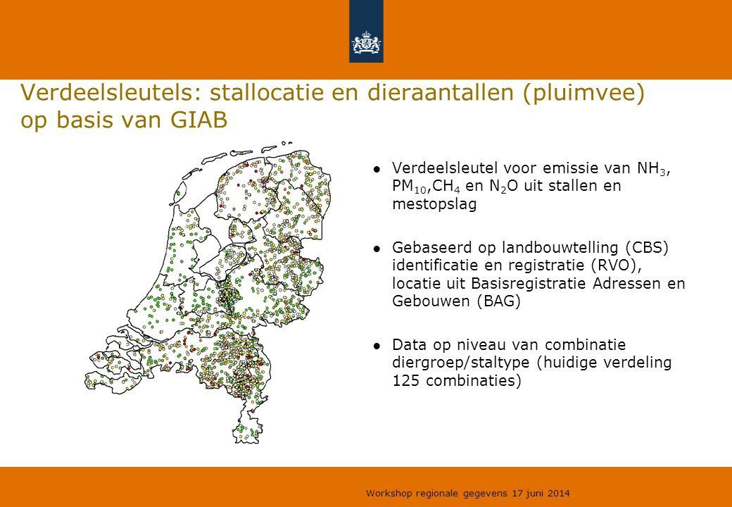 Verdeelsleutels: stallocatie en dieraantallen (pluimvee) op basis van GIAB ●Verdeelsleutel voor emissie van NH 3, PM 10,CH 4 en N 2 O uit stallen en m
