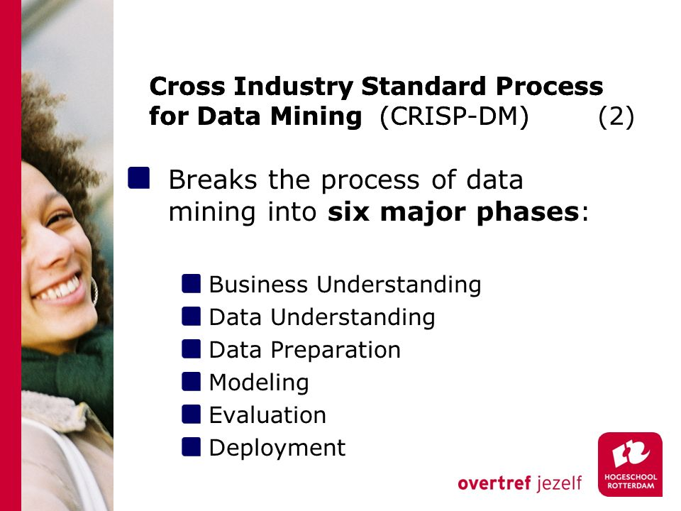 Cross Industry Standard Process for Data Mining (CRISP-DM) Breaks the process of data mining into six major phases: Business Understanding Data Understanding Data Preparation Modeling Evaluation Deployment Cross Industry Standard Process for Data Mining (CRISP-DM) (2)