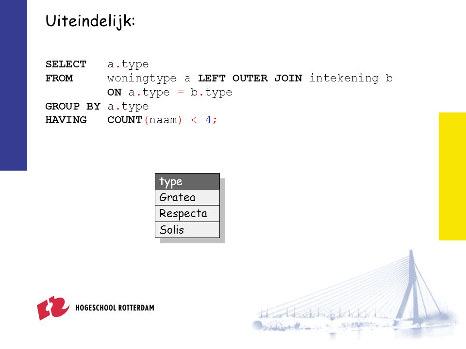 Uiteindelijk: SELECT a.type FROM woningtype a LEFT OUTER JOIN intekening b ON a.type = b.type GROUP BY a.type HAVING COUNT(naam) < 4; type Gratea Respecta Solis
