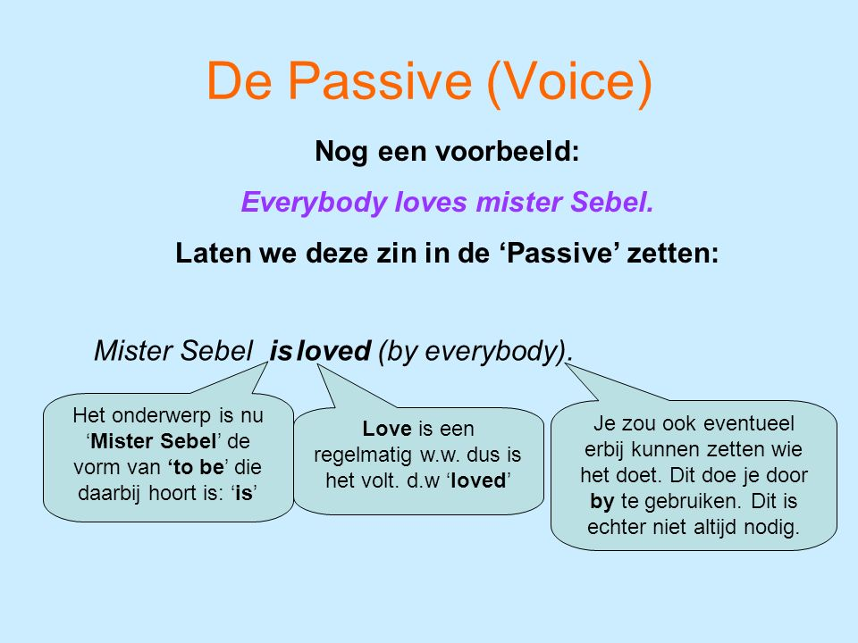 de passive (voice). de 'passive (voice)' is geen tijd. maar hij komt