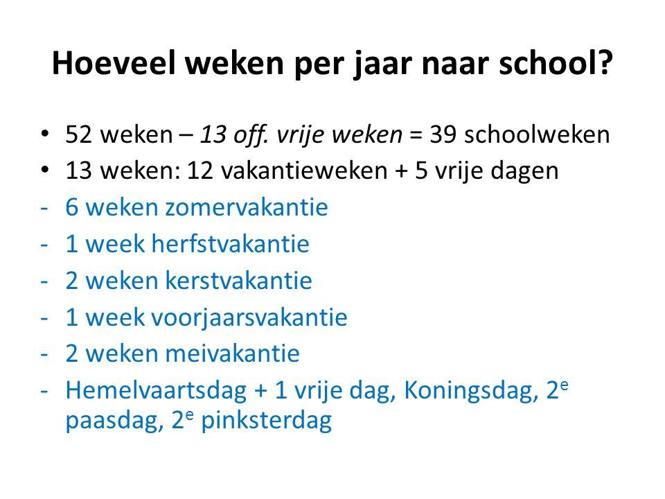 schooldagen per jaar