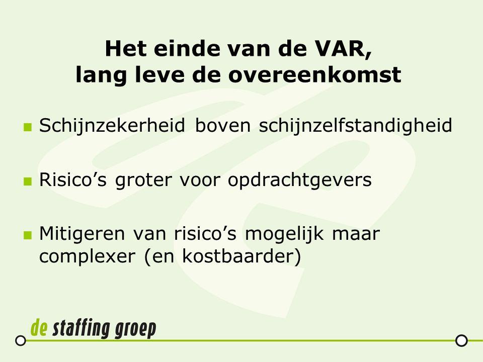 Good Thinking Van Var Naar Modelovereenkomst De Rol Van De