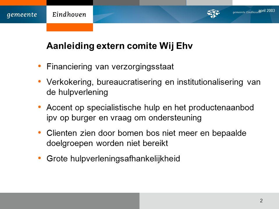 Wij Eindhoven Masterclass Transitie Jeugdzorg Regio 1 November Ppt