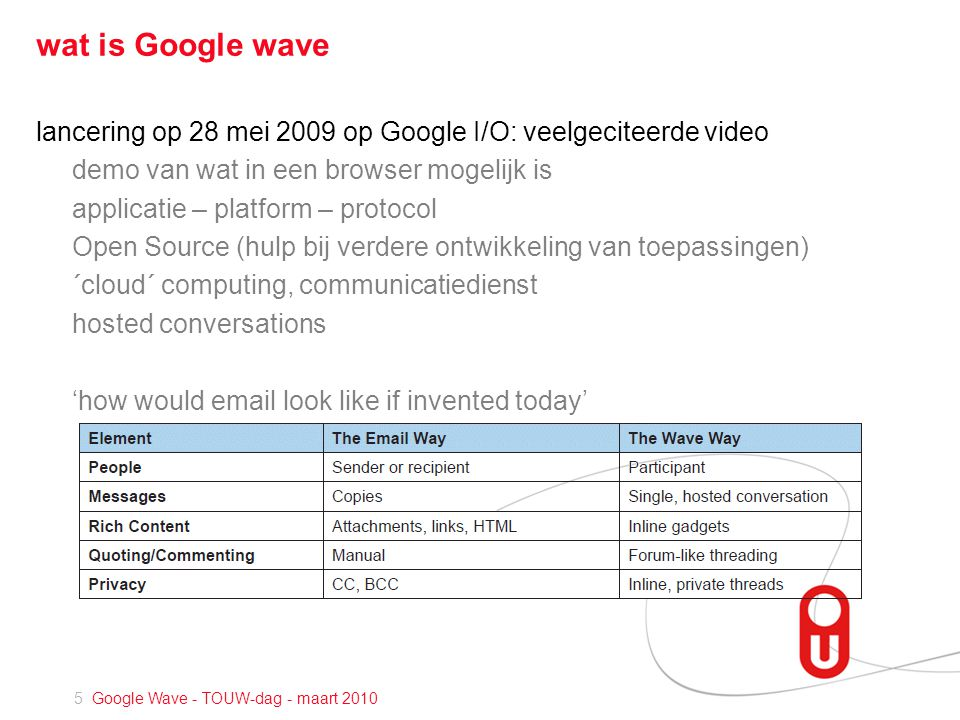 5 Google Wave - TOUW-dag - maart 2010 wat is Google wave lancering op 28 mei 2009 op Google I/O: veelgeciteerde video demo van wat in een browser mogelijk is applicatie – platform – protocol Open Source (hulp bij verdere ontwikkeling van toepassingen) ´cloud´ computing, communicatiedienst hosted conversations 'how would  look like if invented today'