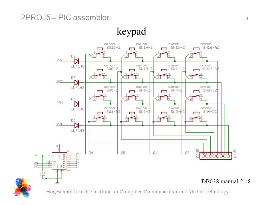 2PROJ5 – PIC assembler Hogeschool Utrecht / Institute for Computer, Communication and Media Technology 4 keypad DB038 manual 2.18