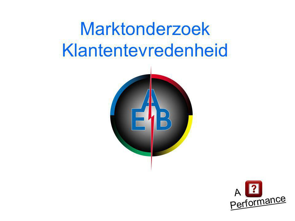 Marktonderzoek Klantentevredenheid A Performance