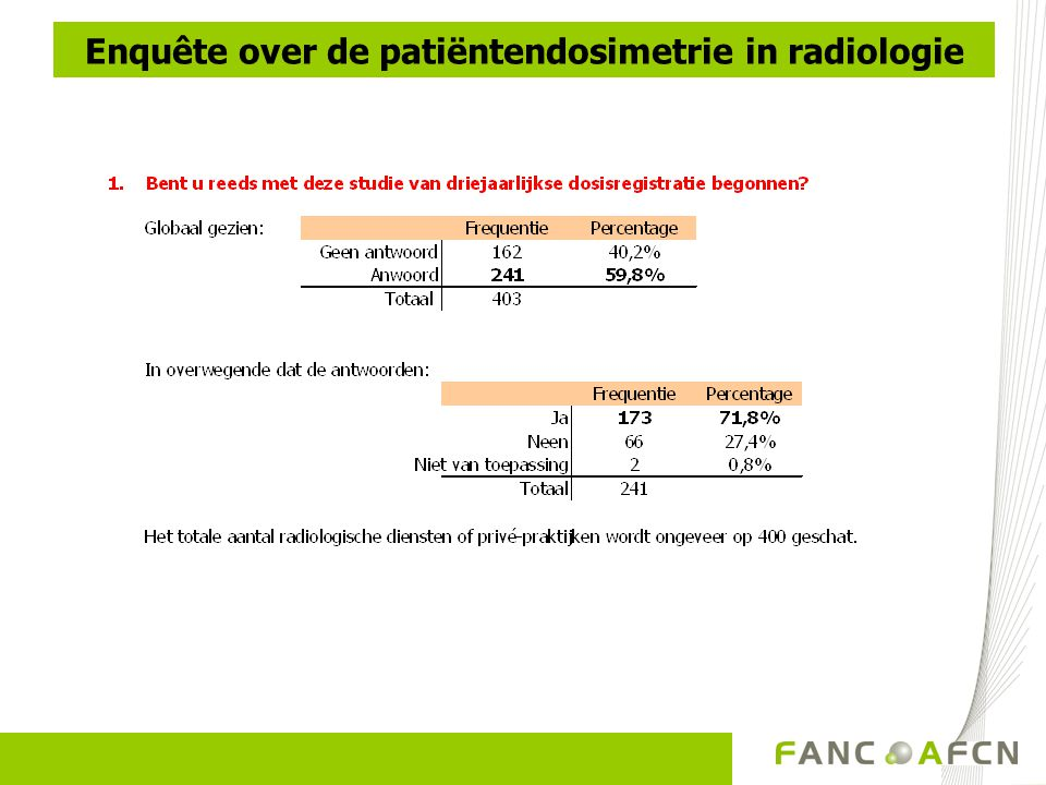 Enquête over de patiëntendosimetrie in radiologie