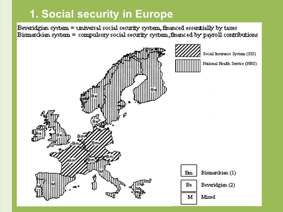 1. Social security in Europe