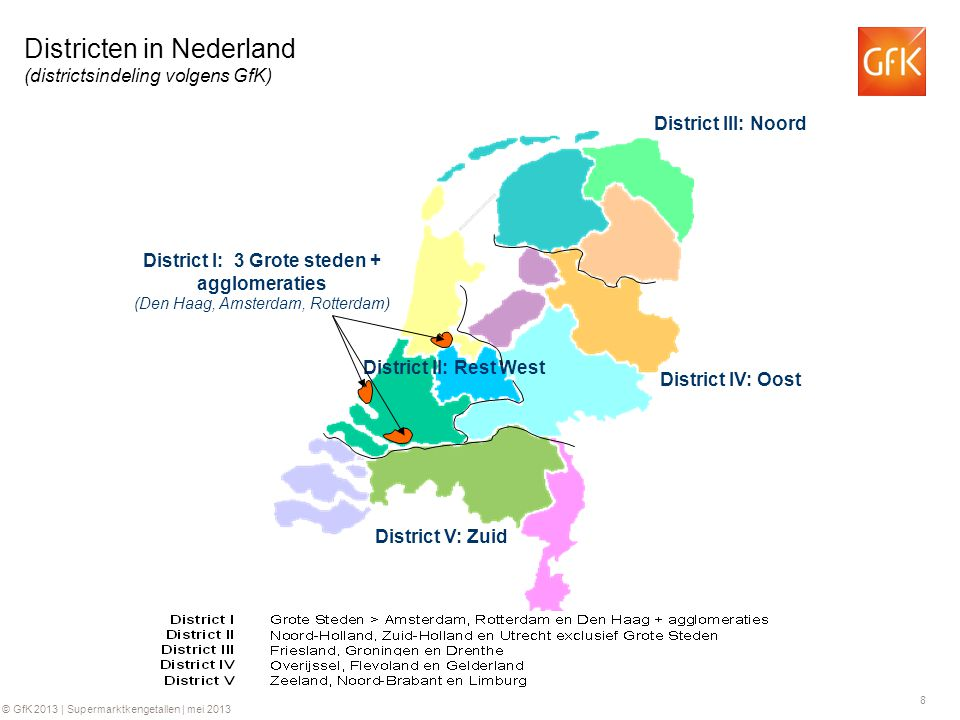 8 © GfK 2013 | Supermarktkengetallen | mei 2013 District III: Noord District IV: Oost District V: Zuid District II: Rest West District I: 3 Grote steden + agglomeraties (Den Haag, Amsterdam, Rotterdam) Districten in Nederland (districtsindeling volgens GfK)