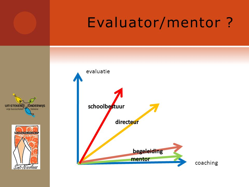 Evaluator/mentor evaluatie coaching