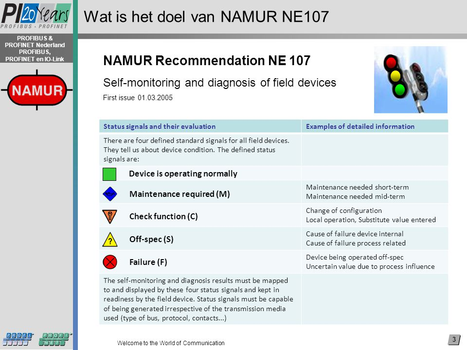 3 Welcome to the World of Communication PROFIBUS & PROFINET Nederland PROFIBUS, PROFINET en IO-Link Wat is het doel van NAMUR NE107 NAMUR Recommendation NE 107 Self-monitoring and diagnosis of field devices First issue 01.03.2005 Status signals and their evaluationExamples of detailed information There are four defined standard signals for all field devices.