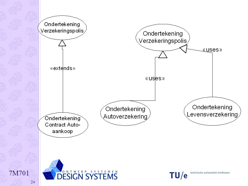 Use case modelling ppt download 25 ccuart Images