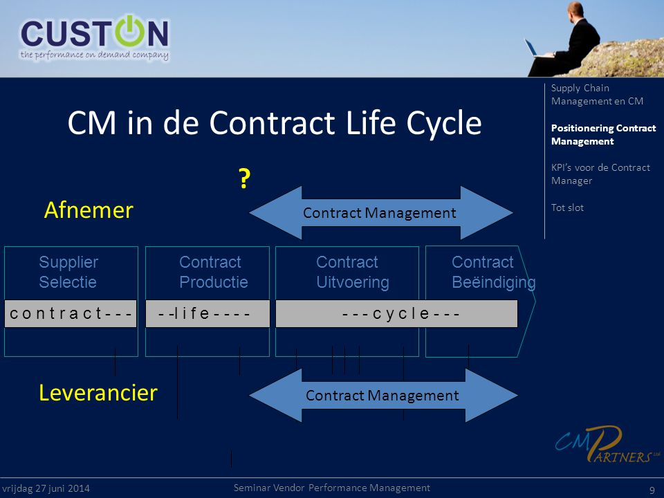 Seminar Vendor Performance Management vrijdag 27 juni 2014 9 CM in de Contract Life Cycle Contract Productie Contract Uitvoering Contract Beëindiging Supplier Selectie c o n t r a c t - - -- -l i f e - - - -- - - c y c l e - - - Contract Management Afnemer Leverancier .