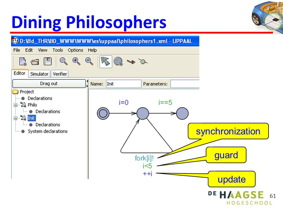 Dining Philosophers 61 synchronization guard update