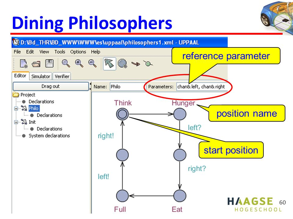 Dining Philosophers 60 start position position name reference parameter