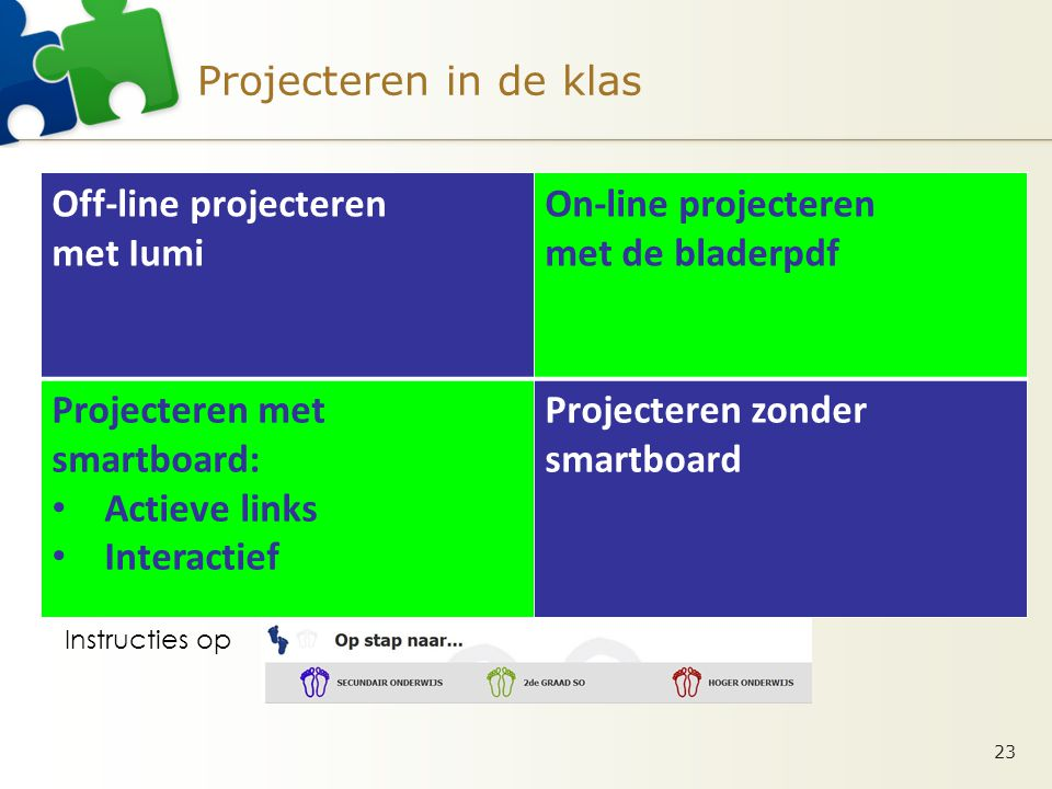 Projecteren in de klas 23 Off-line projecteren met Iumi On-line projecteren met de bladerpdf Projecteren met smartboard: • Actieve links • Interactief Projecteren zonder smartboard Instructies op