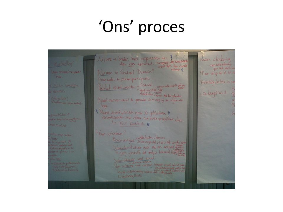 'Ons' proces
