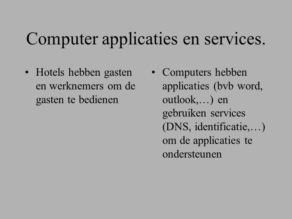 Computer applicaties en services.