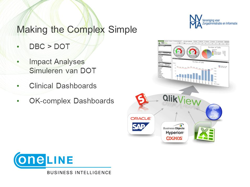 Making the Complex Simple • DBC > DOT • Impact Analyses Simuleren van DOT • Clinical Dashboards • OK-complex Dashboards