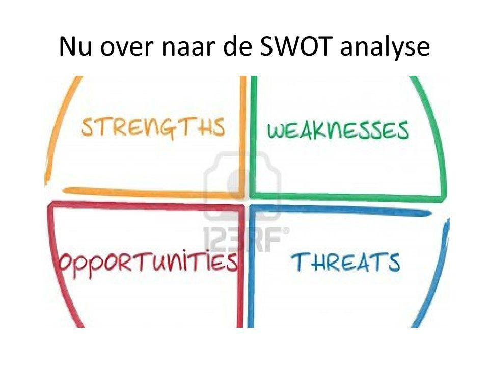 Nu over naar de SWOT analyse
