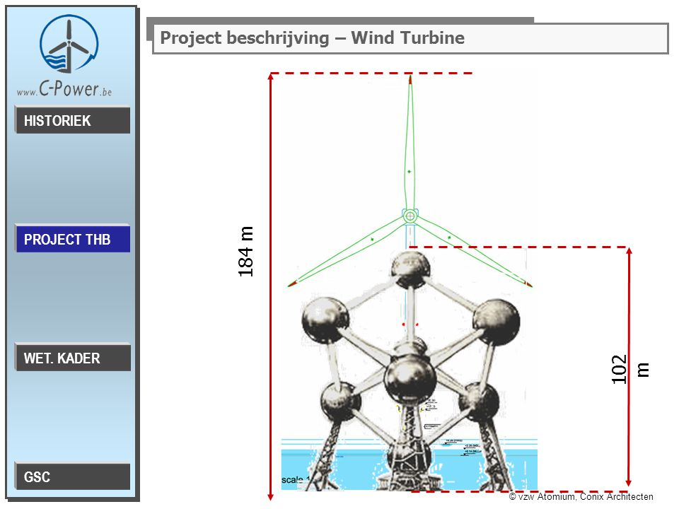 Project beschrijving – Wind Turbine PROJECT THB HISTORIEK WET.