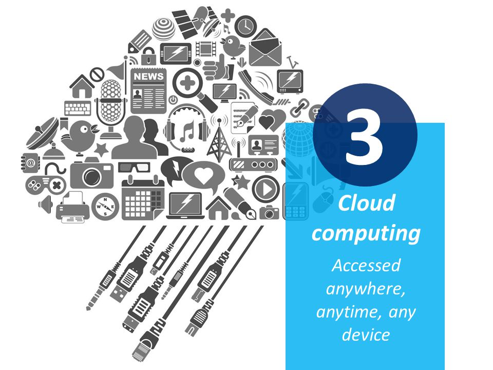 Cloud computing Accessed anywhere, anytime, any device 3