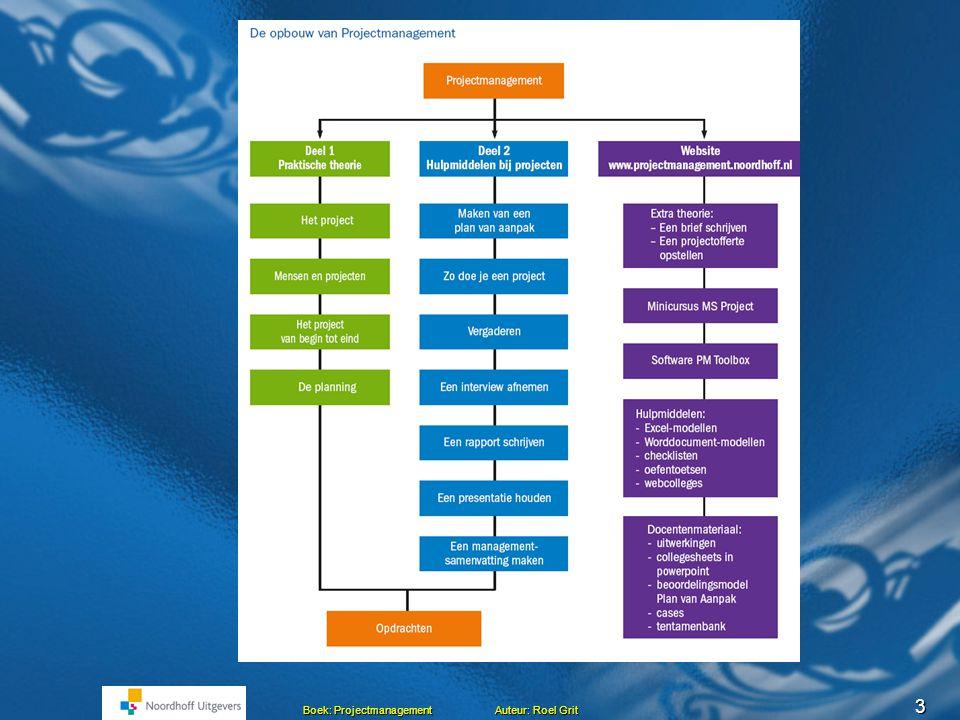 plan van aanpak grit Projectmanagement Hoofdstuk 5 Maken van een Plan van aanpak Roel  plan van aanpak grit