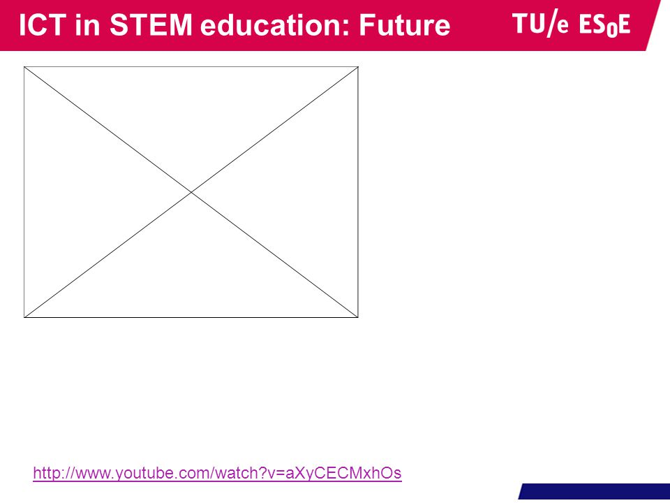 ICT in STEM education: Future http://www.youtube.com/watch v=aXyCECMxhOs