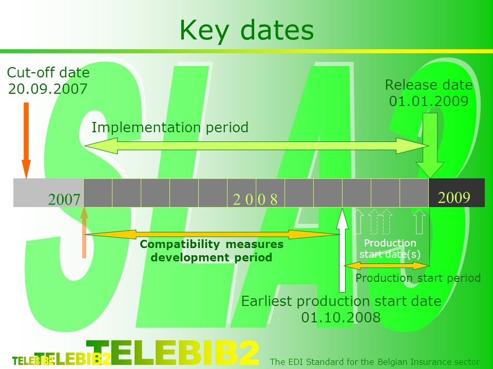 The EDI Standard for the Belgian Insurance sector Key dates 2 0 0 82007 2009 Cut-off date 20.09.2007 Release date 01.01.2009 Implementation period Production start date(s) Earliest production start date 01.10.2008 Compatibility measures development period Production start period