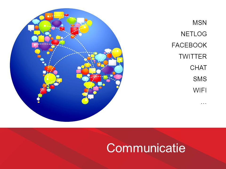 Communicatie MSN NETLOG FACEBOOK TWITTER CHAT SMS WIFI …