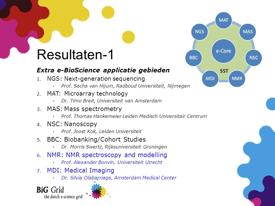 Resultaten-1 Extra e-BioScience applicatie gebieden 1.