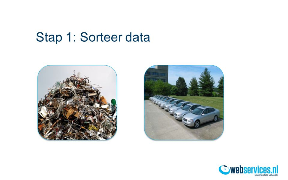 Stap 1: Sorteer data