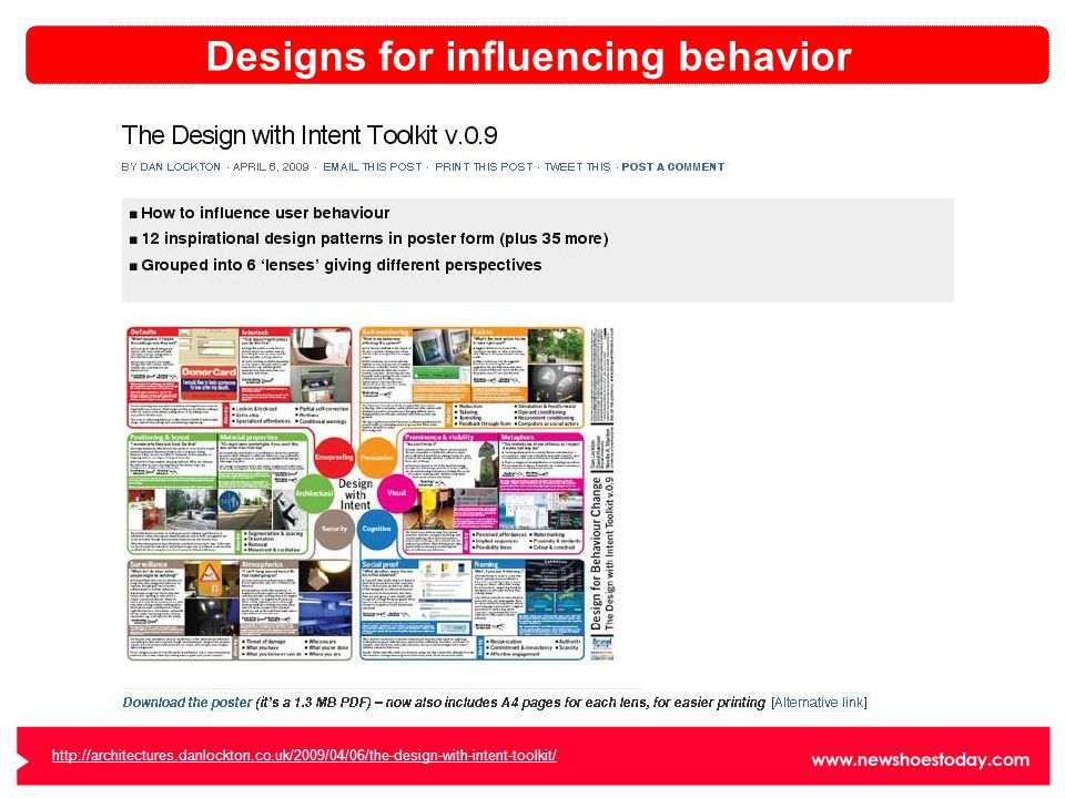 Designs for influencing behavior http://architectures.danlockton.co.uk/2009/04/06/the-design-with-intent-toolkit/