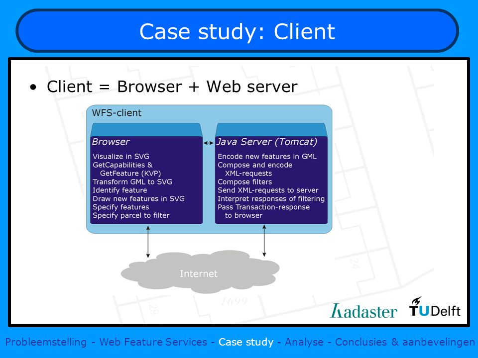 Case study: Client Client = Browser + Web server Probleemstelling - Web Feature Services - Case study - Analyse - Conclusies & aanbevelingen