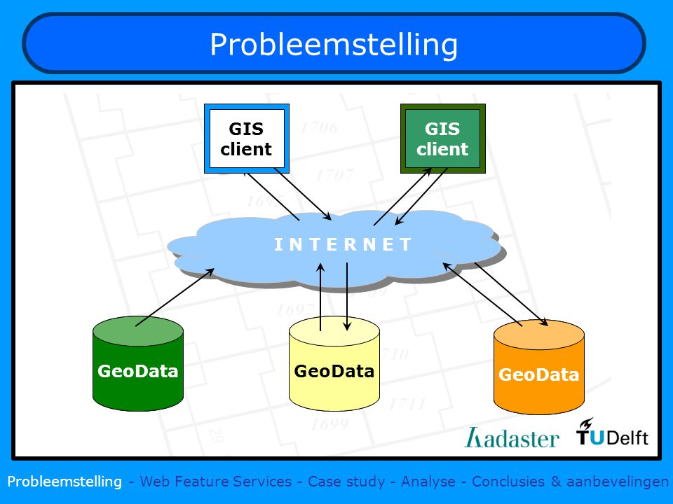 weerWTOS I N T E R N E T GIS client GeoData Bank GIS client GeoData Probleemstelling